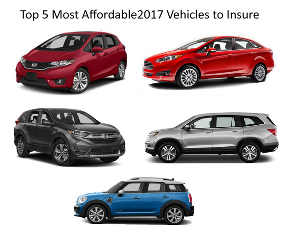 Top 5 Most Affordable Cars